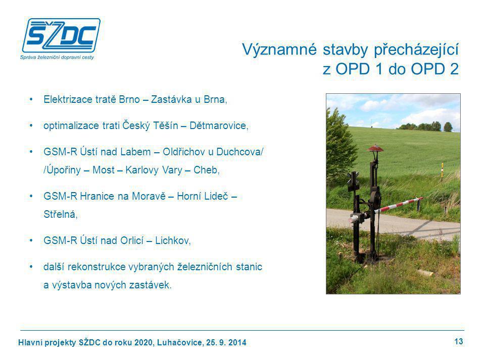 Hlavní projekty SŽDC do roku 2020, Luhačovice, 25. 9. 2014 Elektrizace tratě Brno – Zastávka u Brna, optimalizace trati Český Těšín – Dětmarovice, GSM