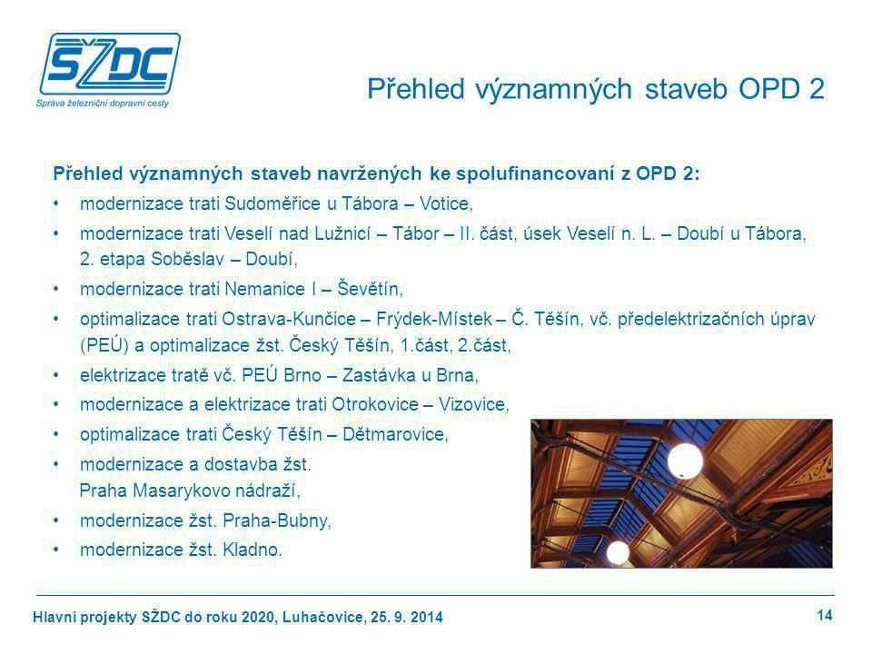 Hlavní projekty SŽDC do roku 2020, Luhačovice, 25. 9. 2014 Přehled významných staveb navržených ke spolufinancovaní z OPD 2: modernizace trati Sudoměř