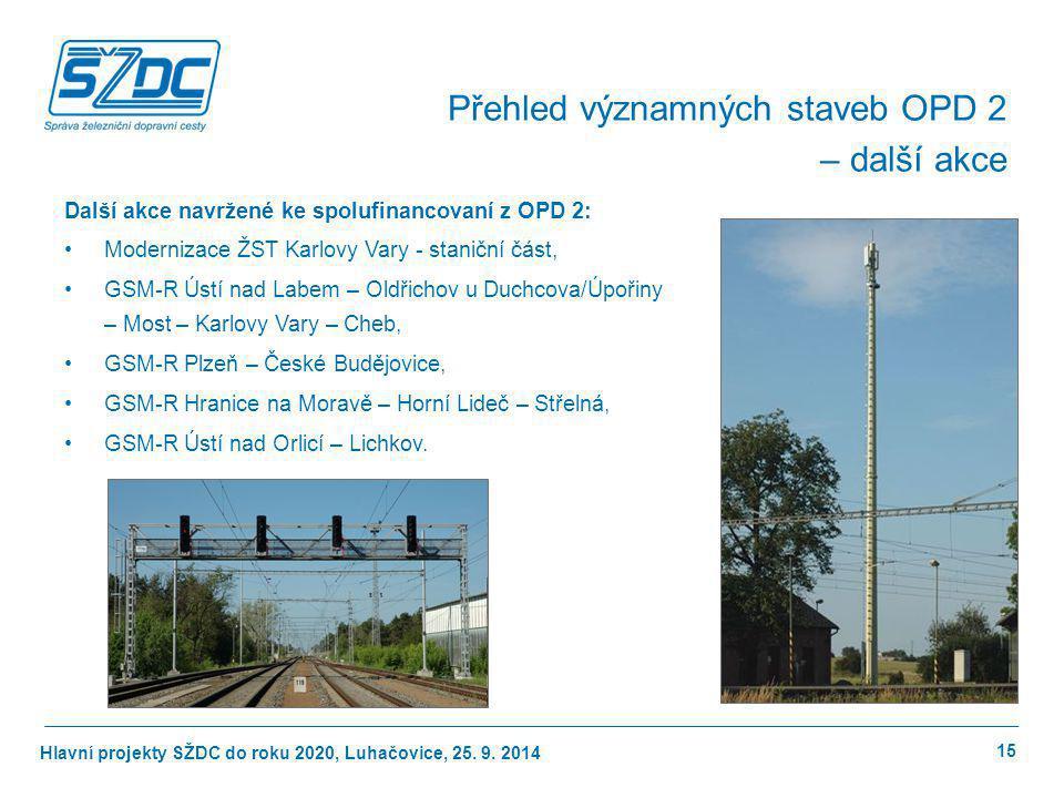 Hlavní projekty SŽDC do roku 2020, Luhačovice, 25. 9. 2014 Další akce navržené ke spolufinancovaní z OPD 2: Modernizace ŽST Karlovy Vary - staniční čá