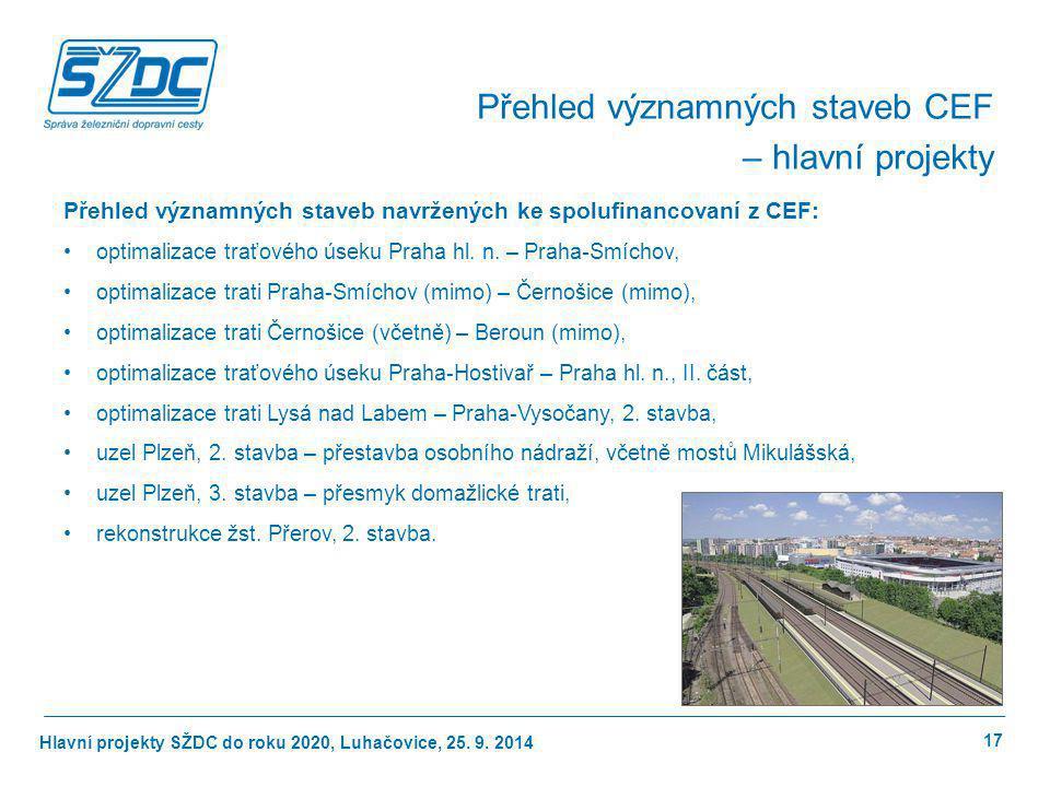Hlavní projekty SŽDC do roku 2020, Luhačovice, 25. 9. 2014 Přehled významných staveb navržených ke spolufinancovaní z CEF: optimalizace traťového úsek