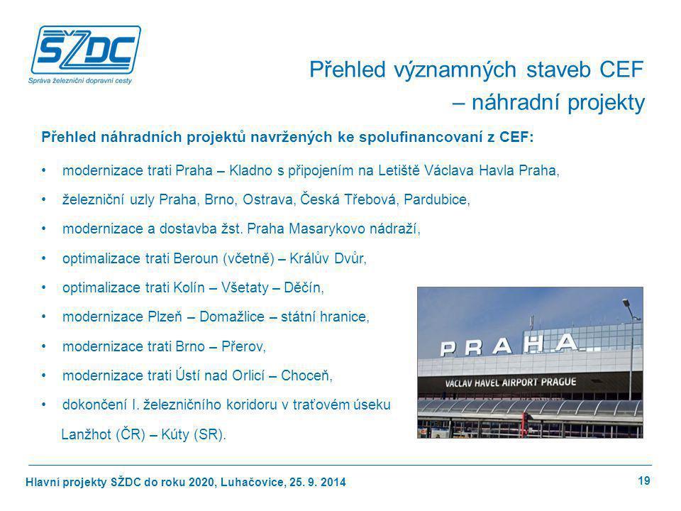 Hlavní projekty SŽDC do roku 2020, Luhačovice, 25. 9. 2014 Přehled náhradních projektů navržených ke spolufinancovaní z CEF: modernizace trati Praha –