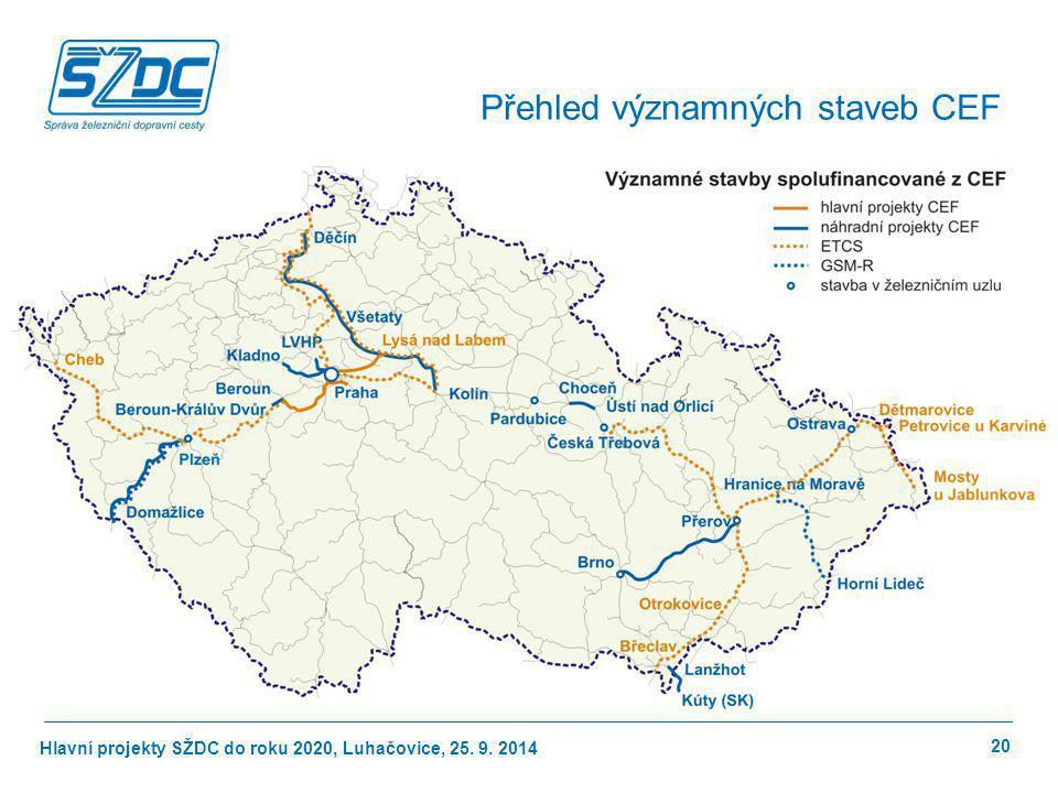 Hlavní projekty SŽDC do roku 2020, Luhačovice, 25. 9. 2014 Přehled významných staveb CEF 20
