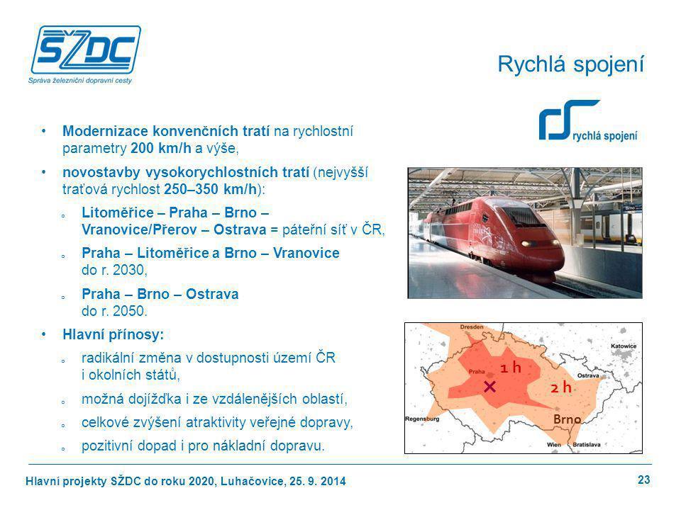 Hlavní projekty SŽDC do roku 2020, Luhačovice, 25. 9. 2014 23 Modernizace konvenčních tratí na rychlostní parametry 200 km/h a výše, novostavby vysoko