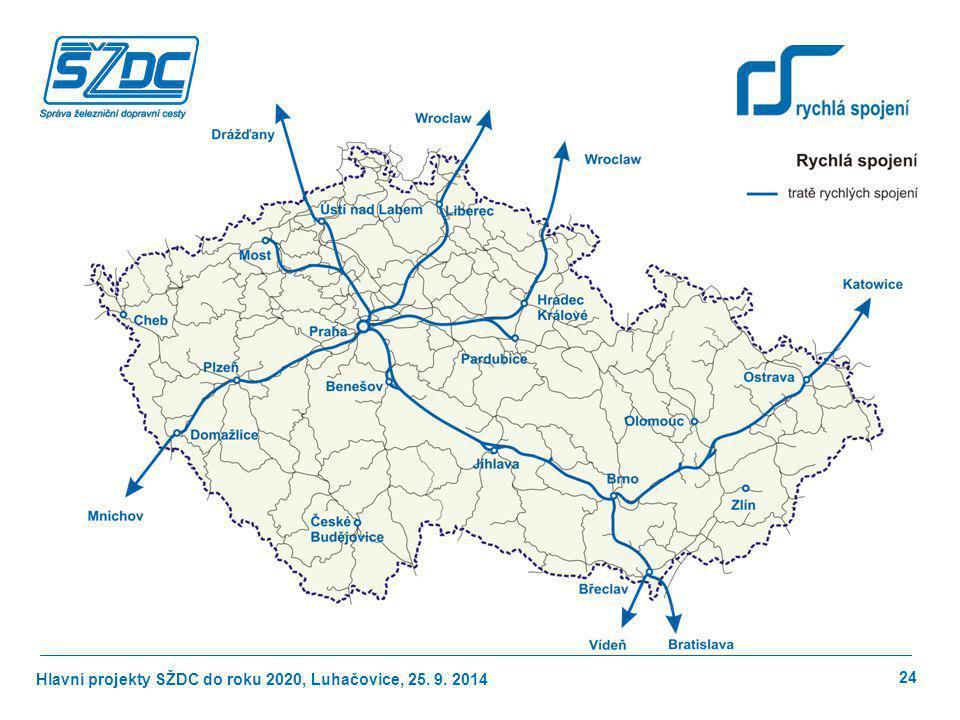 Hlavní projekty SŽDC do roku 2020, Luhačovice, 25. 9. 2014 24