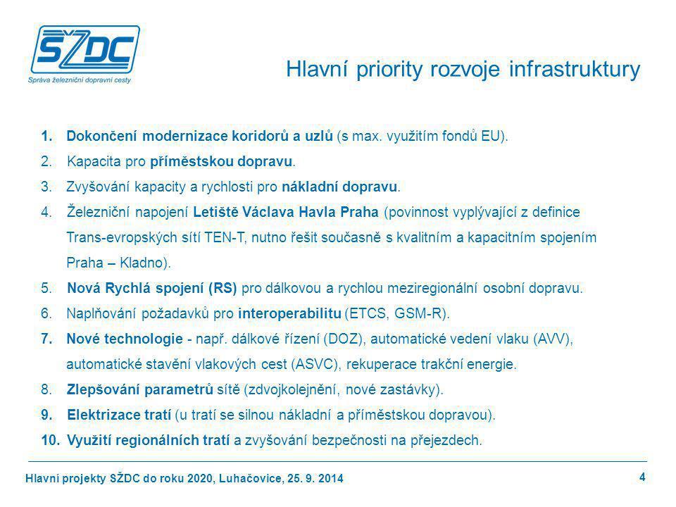 Hlavní projekty SŽDC do roku 2020, Luhačovice, 25. 9. 2014 1.Dokončení modernizace koridorů a uzlů (s max. využitím fondů EU). 2.Kapacita pro příměsts