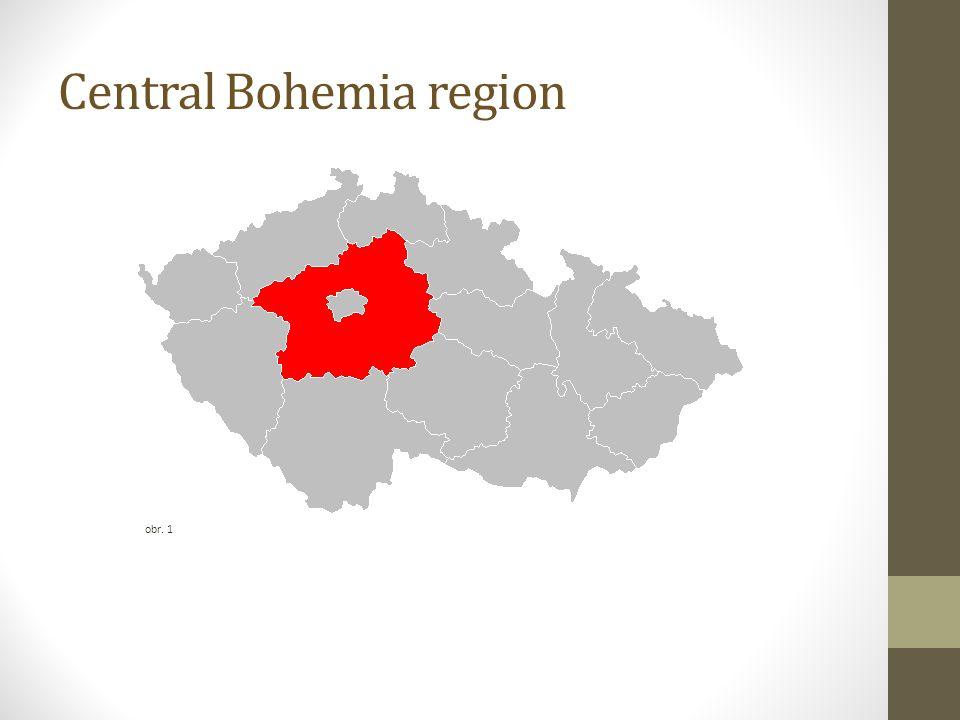 Central Bohemia region obr.