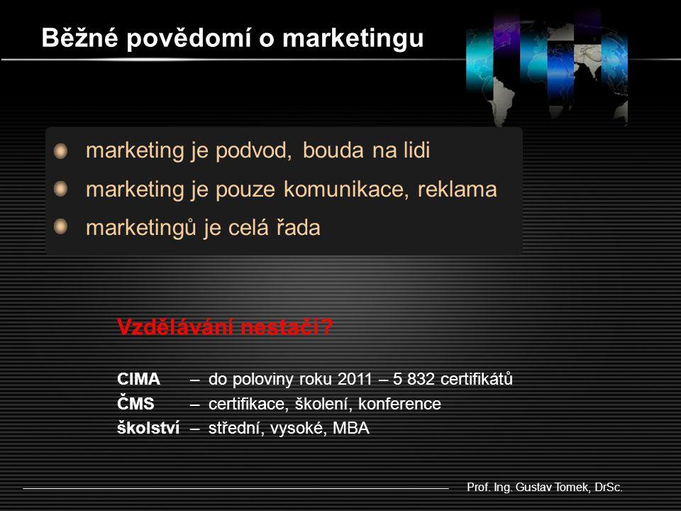 Běžné povědomí o marketingu marketing je podvod, bouda na lidi marketing je pouze komunikace, reklama marketingů je celá řada Vzdělávání nestačí.