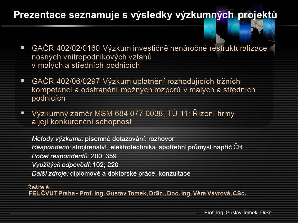  GAČR 402/02/0160 Výzkum investičně nenáročné restrukturalizace nosných vnitropodnikových vztahů v malých a středních podnicích  GAČR 402/06/0297 Výzkum uplatnění rozhodujících tržních kompetencí a odstranění možných rozporů v malých a středních podnicích  Výzkumný záměr MSM 684 077 0038, TÚ 11: Řízení firmy a její konkurenční schopnost Metody výzkumu: písemné dotazování, rozhovor Respondenti: strojírenství, elektrotechnika, spotřební průmysl napříč ČR Počet respondentů: 200; 359 Využitých odpovědí: 102; 220 Další zdroje: diplomové a doktorské práce, konzultace Řešitelé: FEL ČVUT Praha - Prof.