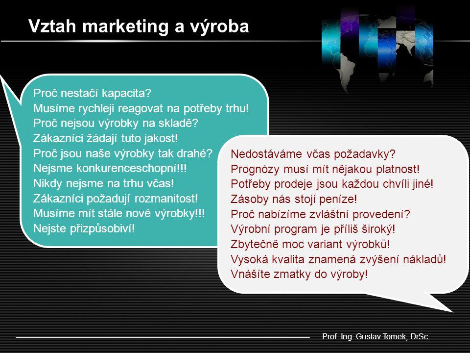Vztah marketing a výroba Prof. Ing. Gustav Tomek, DrSc.
