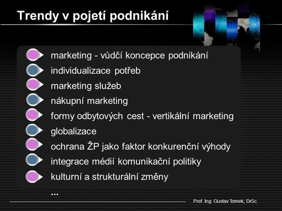 Trendy v pojetí podnikání marketing - vůdčí koncepce podnikání individualizace potřeb marketing služeb nákupní marketing formy odbytových cest - vertikální marketing globalizace ochrana ŽP jako faktor konkurenční výhody integrace médií komunikační politiky kulturní a strukturální změny...