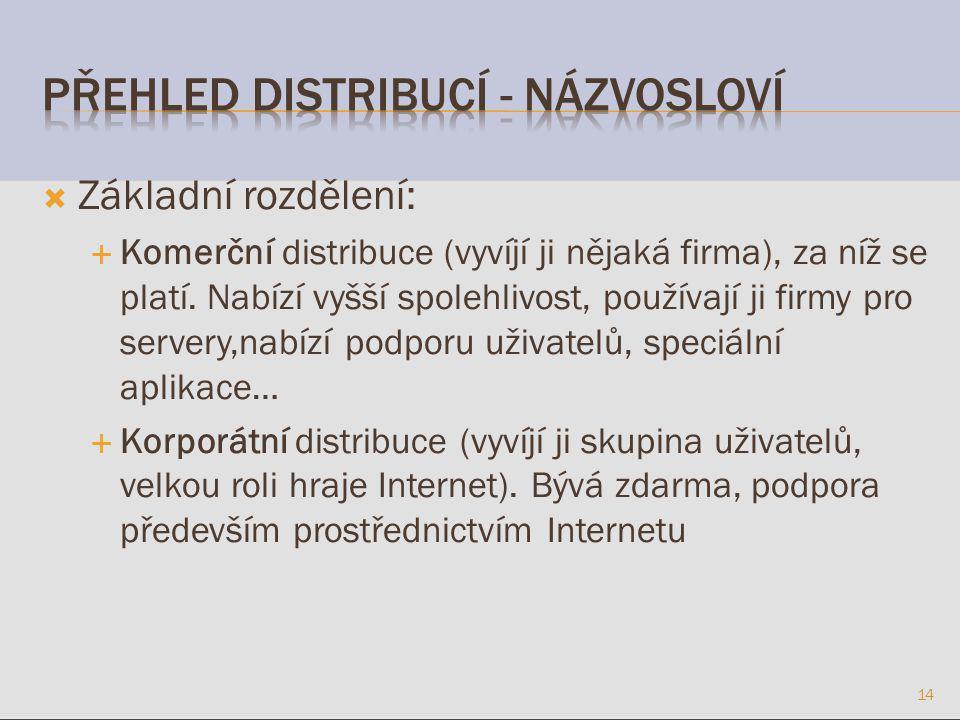  Základní rozdělení:  Komerční distribuce (vyvíjí ji nějaká firma), za níž se platí.