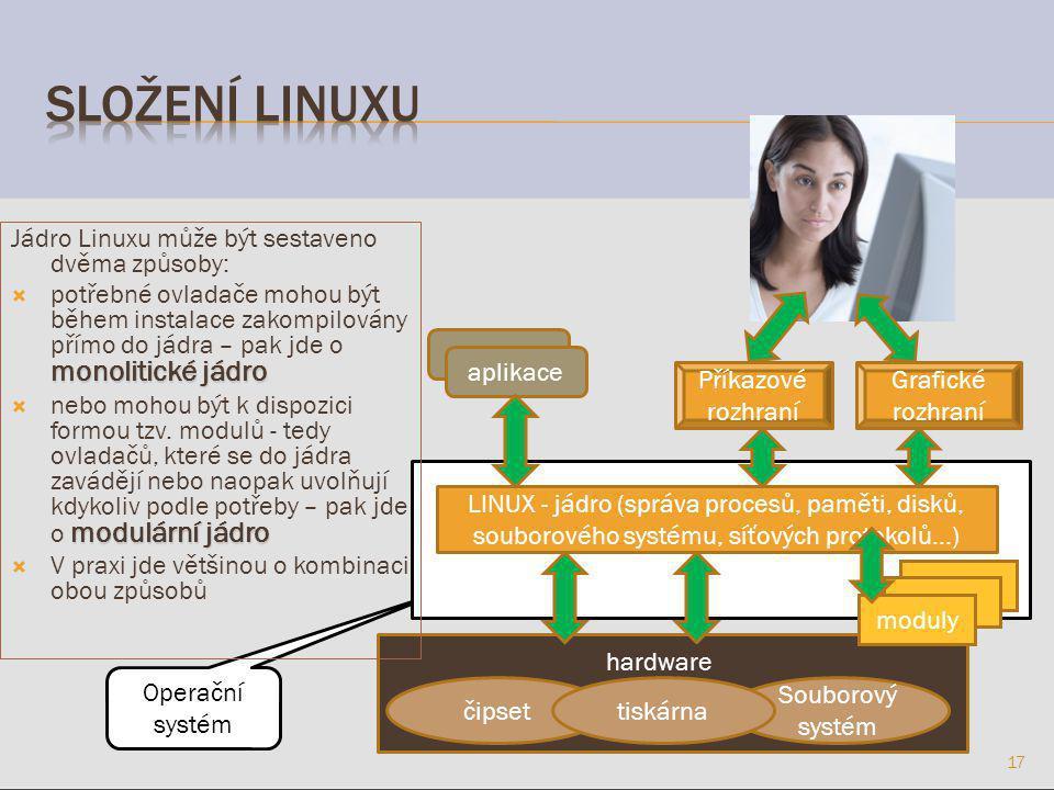 Operační systém LINUX - jádro (správa procesů, paměti, disků, souborového systému, síťových protokolů…) Příkazové rozhraní Grafické rozhraní aplikace hardware modul moduly Souborový systém čipset hardware tiskárna Jádro Linuxu může být sestaveno dvěma způsoby: monolitické jádro  potřebné ovladače mohou být během instalace zakompilovány přímo do jádra – pak jde o monolitické jádro modulární jádro  nebo mohou být k dispozici formou tzv.