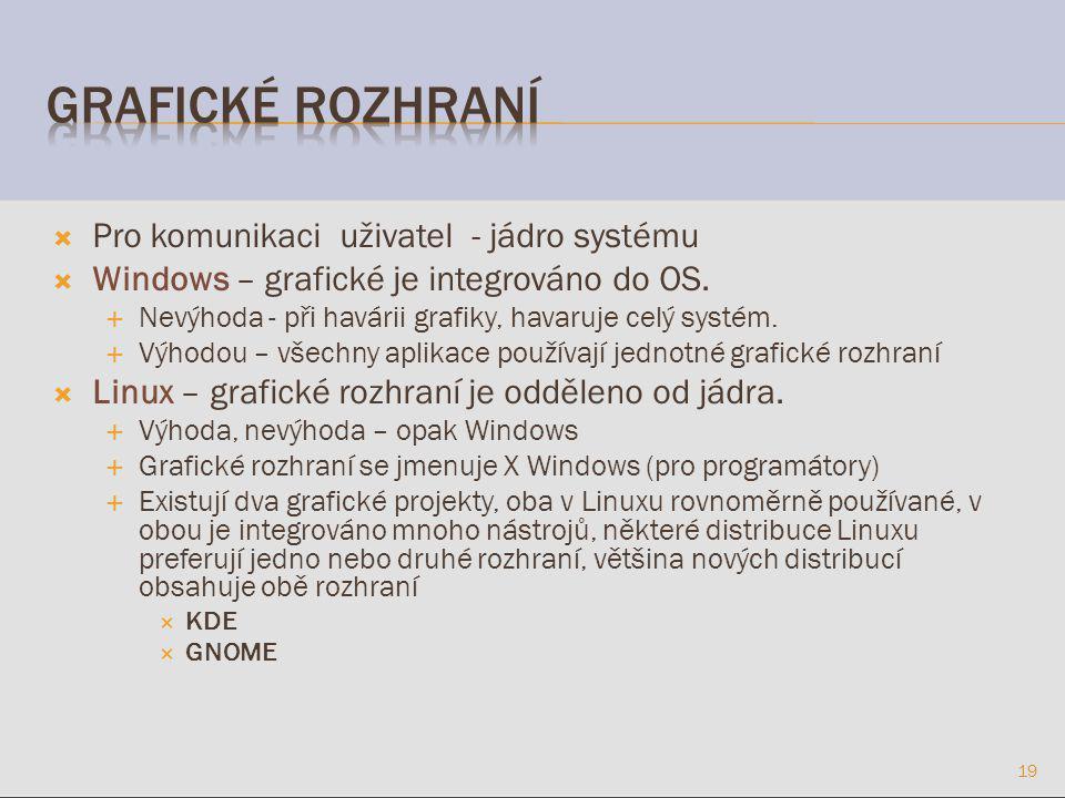  Pro komunikaci uživatel - jádro systému  Windows – grafické je integrováno do OS.