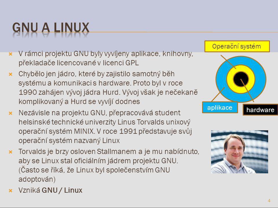  V rámci projektu GNU byly vyvíjeny aplikace, knihovny, překladače licencované v licenci GPL  Chybělo jen jádro, které by zajistilo samotný běh systému a komunikaci s hardware.