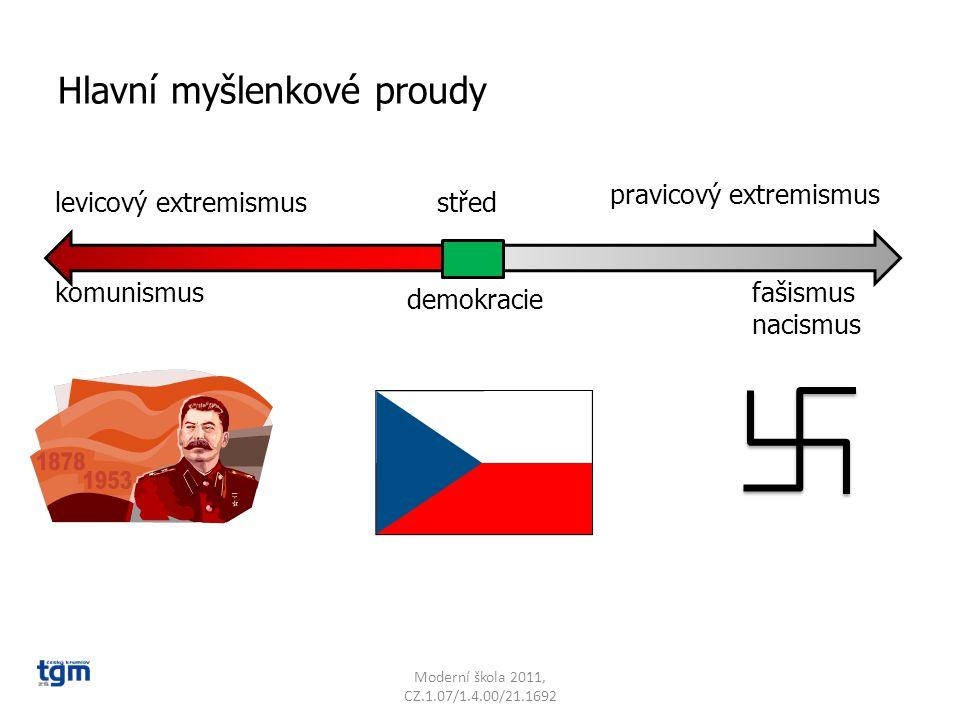 Hlavní myšlenkové proudy Moderní škola 2011, CZ.1.07/1.4.00/21.1692 středlevicový extremismus pravicový extremismus komunismus demokracie fašismus nacismus