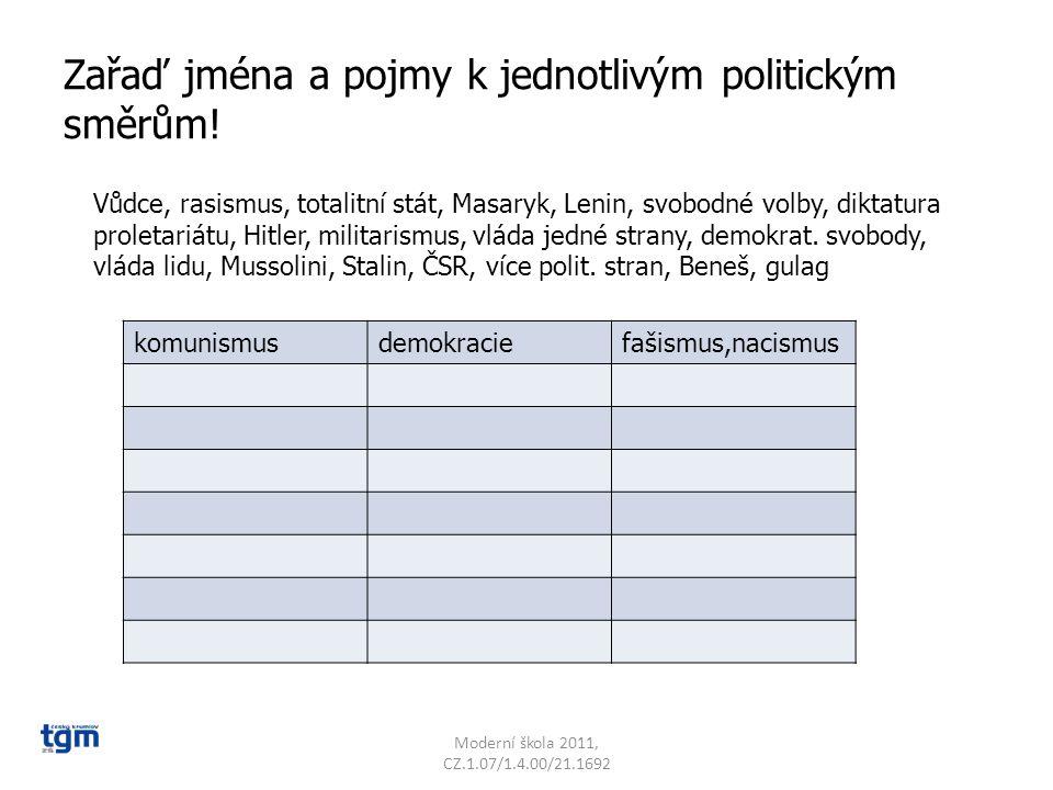 Zařaď jména a pojmy k jednotlivým politickým směrům.