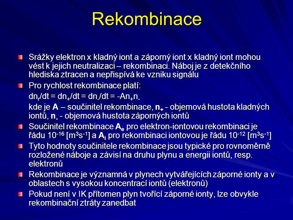 Rekombinace Srážky elektron x kladný iont a záporný iont x kladný iont mohou vést k jejich neutralizaci – rekombinaci. Náboj je z detekčního hlediska