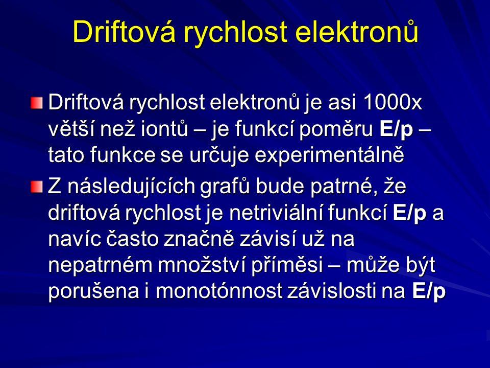 Driftová rychlost elektronů Driftová rychlost elektronů je asi 1000x větší než iontů – je funkcí poměru E/p – tato funkce se určuje experimentálně Z n