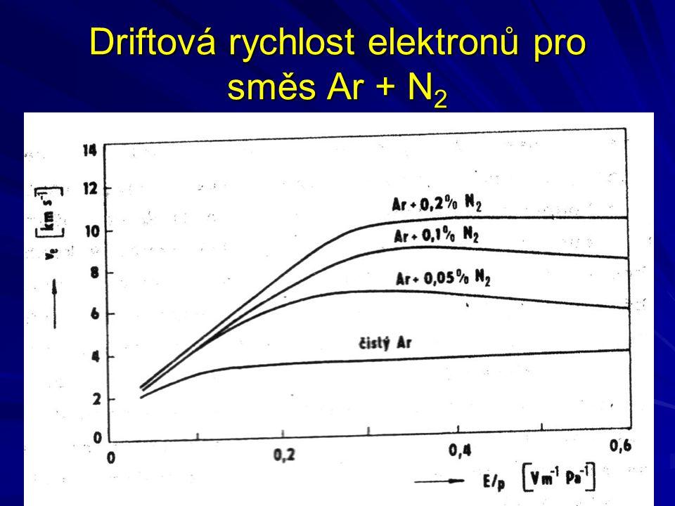 Driftová rychlost elektronů pro směs Ar + N 2