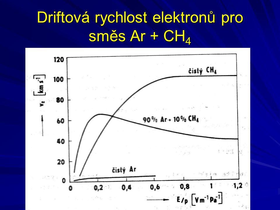 Driftová rychlost elektronů pro směs Ar + CH 4