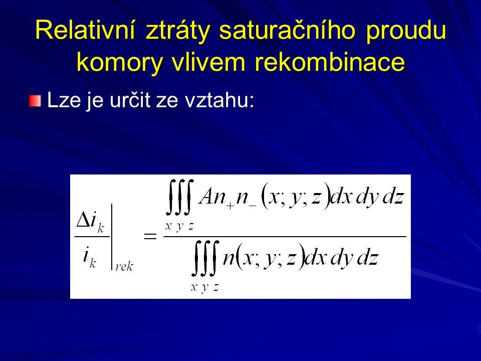 Relativní ztráty saturačního proudu komory vlivem rekombinace Lze je určit ze vztahu: