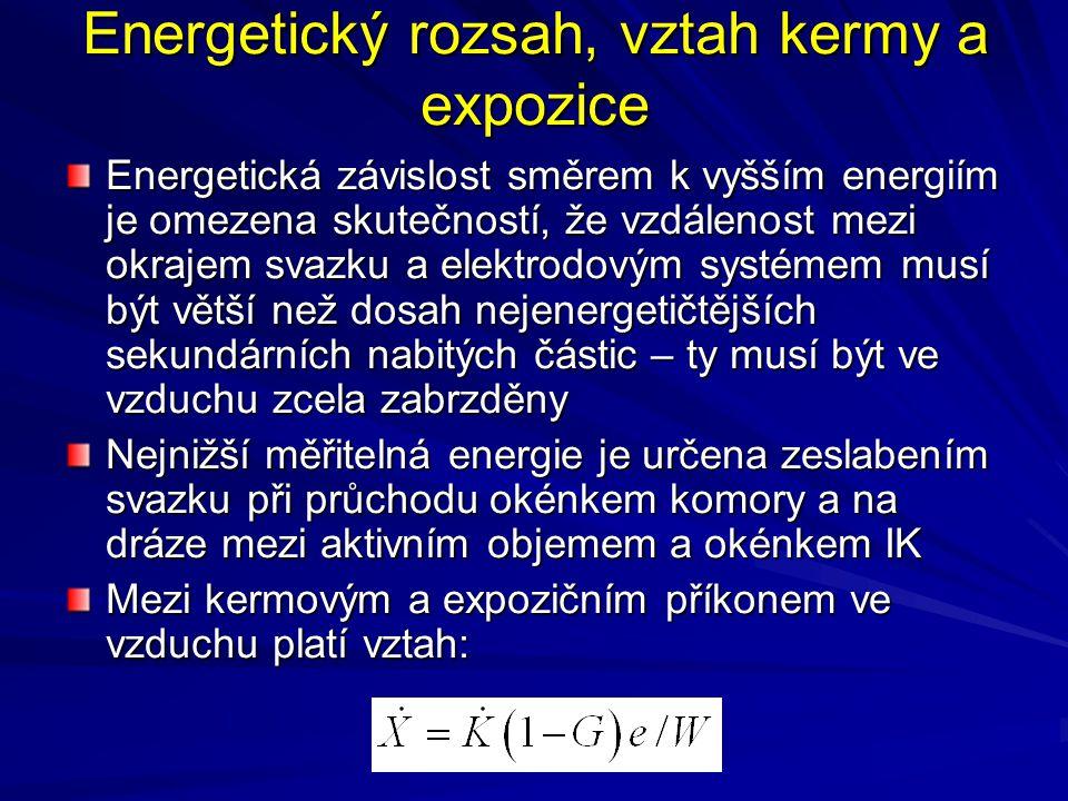 Energetický rozsah, vztah kermy a expozice Energetická závislost směrem k vyšším energiím je omezena skutečností, že vzdálenost mezi okrajem svazku a