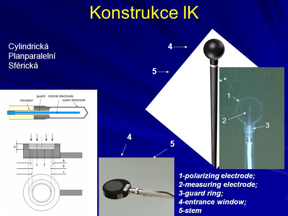 1-polarizing electrode; 2-measuring electrode; 3-guard ring; 4-entrance window; 5-stem 1 2 3 Konstrukce IK Cylindrická Planparalelní Sférická 4 5 4 5
