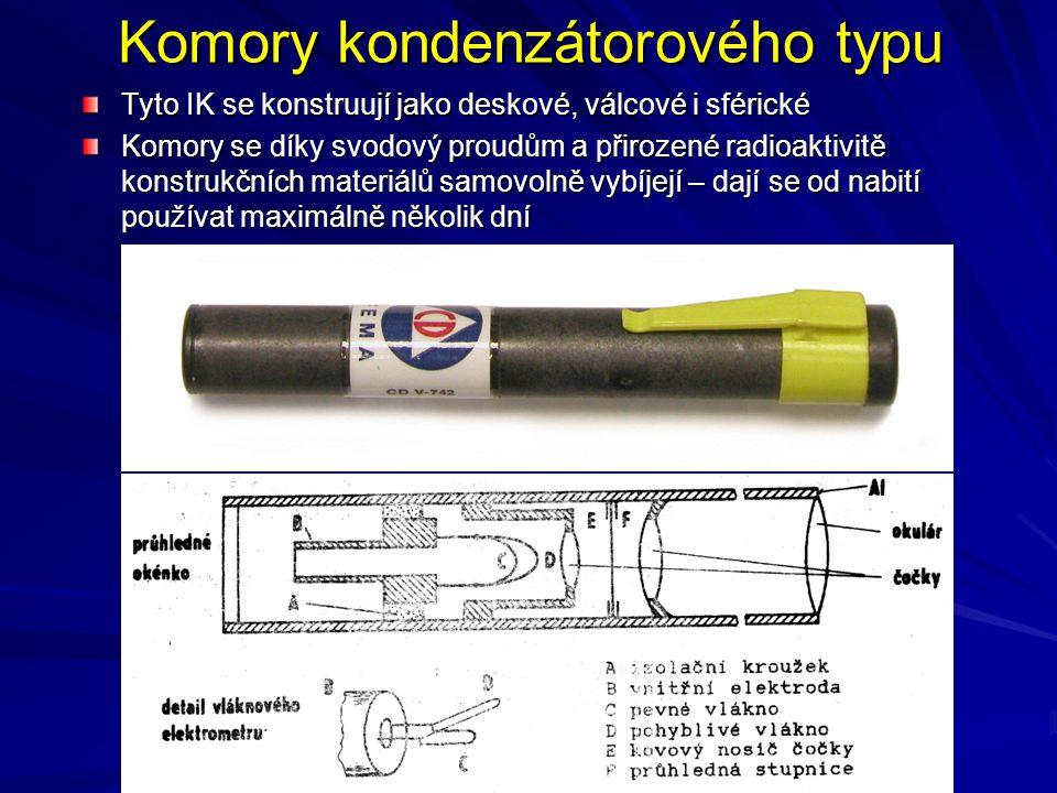 Komory kondenzátorového typu Tyto IK se konstruují jako deskové, válcové i sférické Komory se díky svodový proudům a přirozené radioaktivitě konstrukč