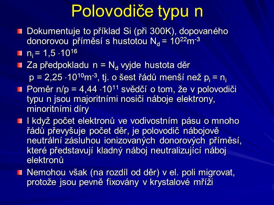 Polovodiče typu n Dokumentuje to příklad Si (při 300K), dopovaného donorovou příměsí s hustotou N d = 10 22 m -3 n i = 1,5  10 16 Za předpokladu n =
