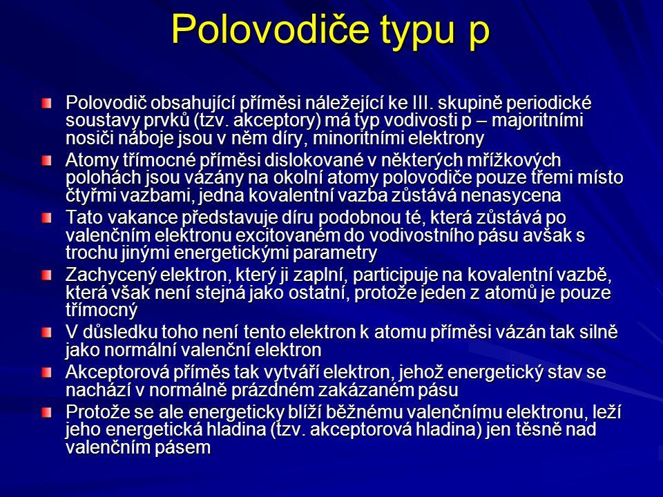Polovodiče typu p Polovodič obsahující příměsi náležející ke III. skupině periodické soustavy prvků (tzv. akceptory) má typ vodivosti p – majoritními