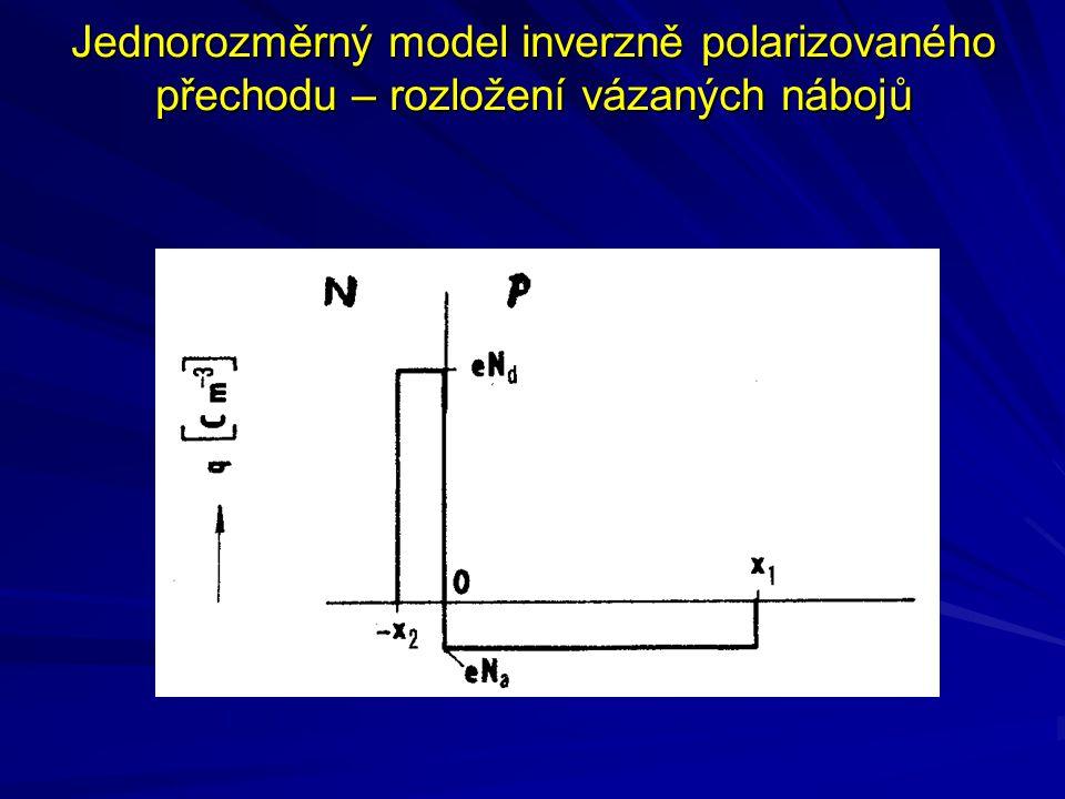 Jednorozměrný model inverzně polarizovaného přechodu – rozložení vázaných nábojů