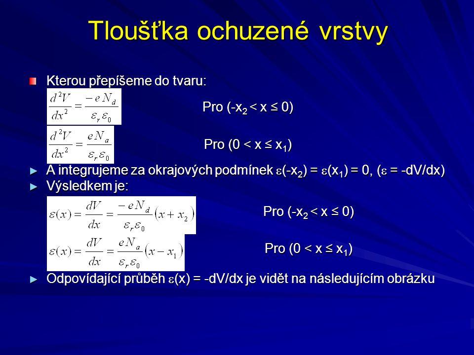 Tloušťka ochuzené vrstvy Kterou přepíšeme do tvaru: ► A integrujeme za okrajových podmínek  (-x 2 ) =  (x 1 ) = 0, (  = -dV/dx) ► Výsledkem je: ►