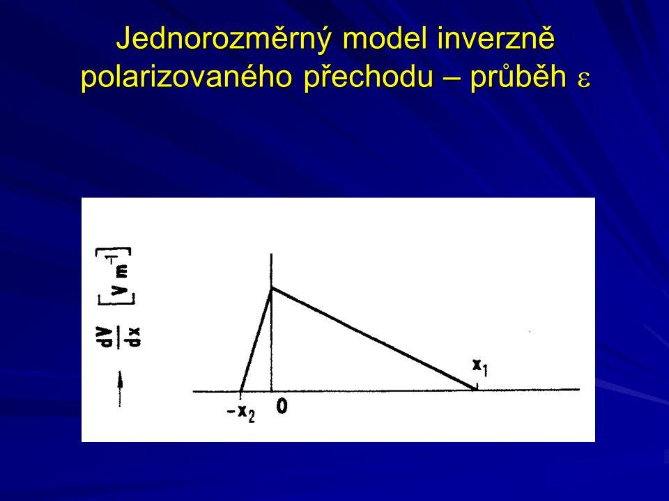 Jednorozměrný model inverzně polarizovaného přechodu – průběh 
