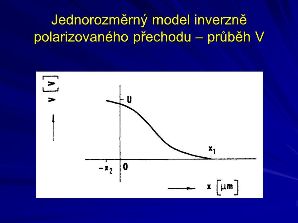 Jednorozměrný model inverzně polarizovaného přechodu – průběh V