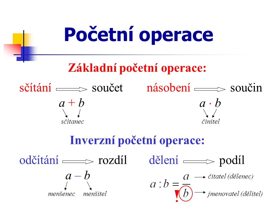 sčítání Početní operace Základní početní operace: Inverzní početní operace: násobenísoučetsoučin a + ba + b sčítanec a  ba  b činitel odčítánídělení