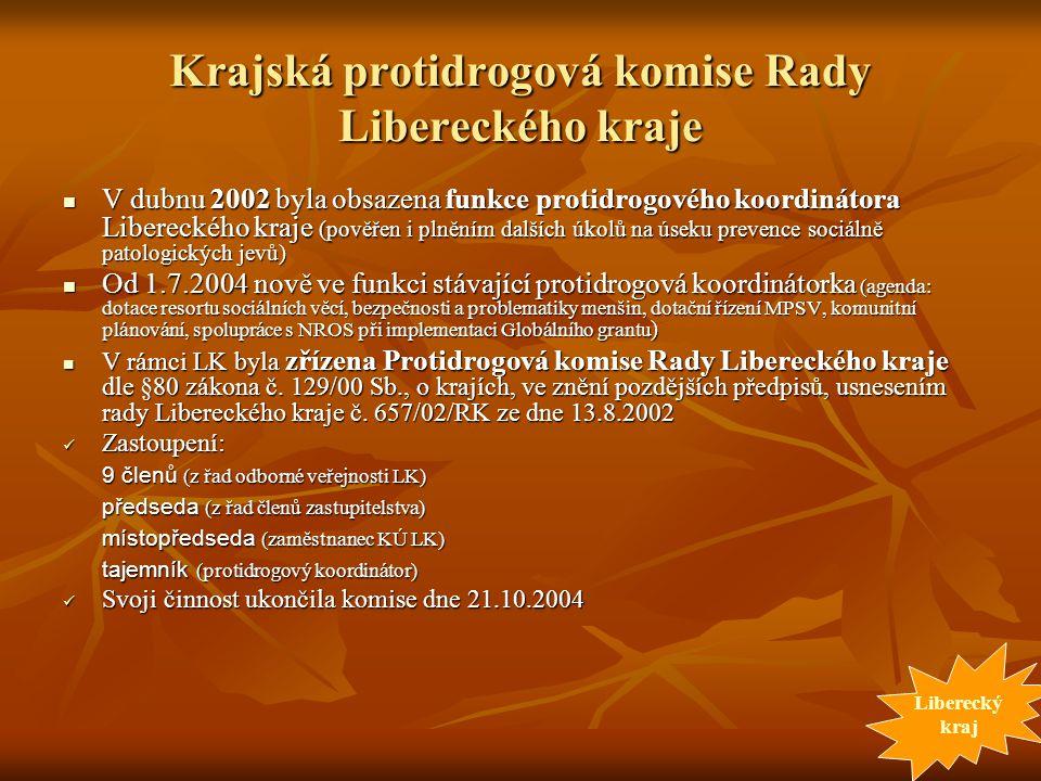 Krajská protidrogová komise Rady Libereckého kraje V dubnu 2002 byla obsazena funkce protidrogového koordinátora Libereckého kraje (pověřen i plněním