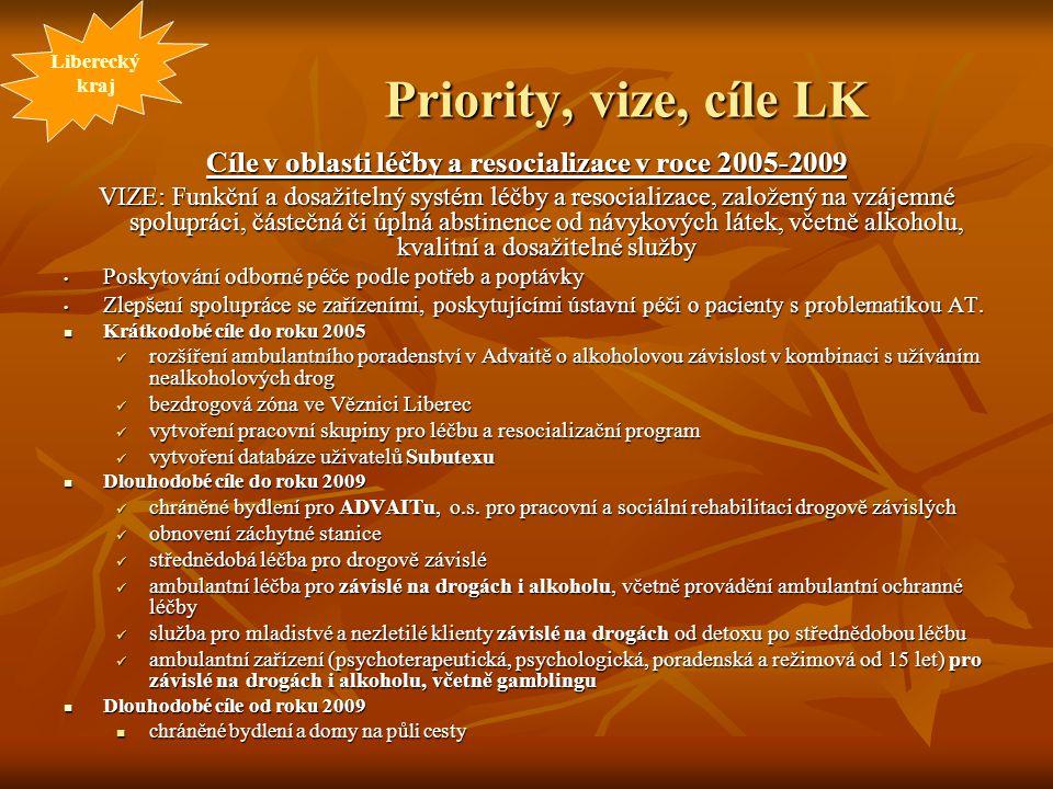 Priority, vize, cíle LK Cíle v oblasti léčby a resocializace v roce 2005-2009 VIZE: Funkční a dosažitelný systém léčby a resocializace, založený na vz