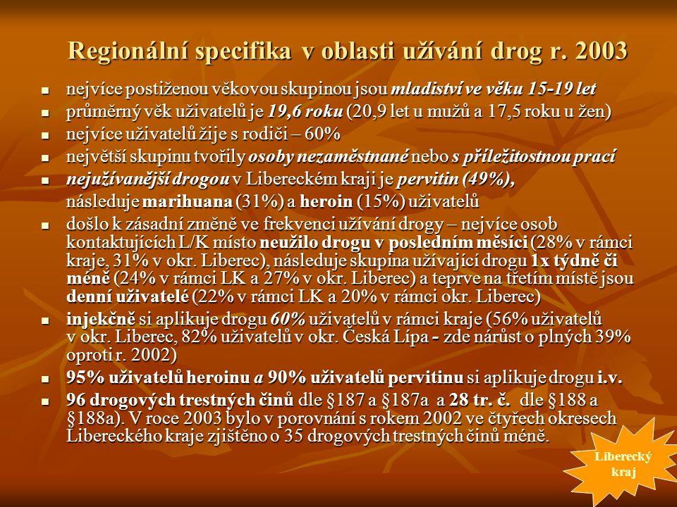 Regionální specifika v oblasti užívání drog r.