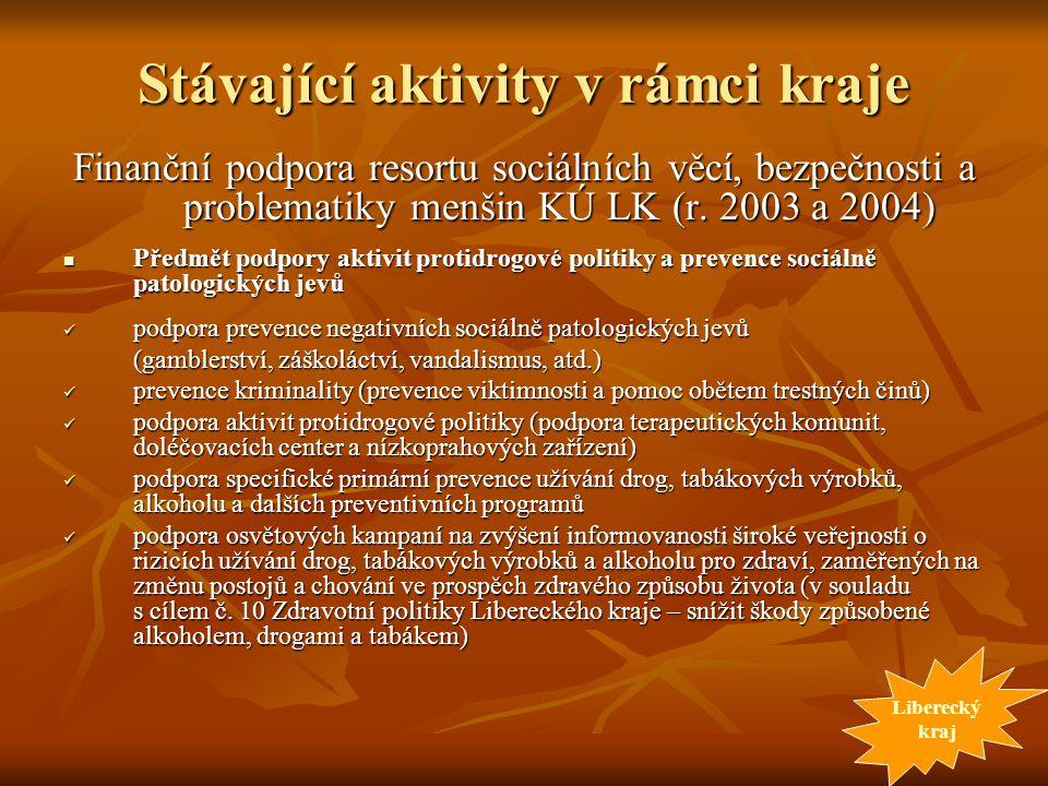 Finanční podpora resortu sociálních věcí, bezpečnosti a problematiky menšin KÚ LK (r.
