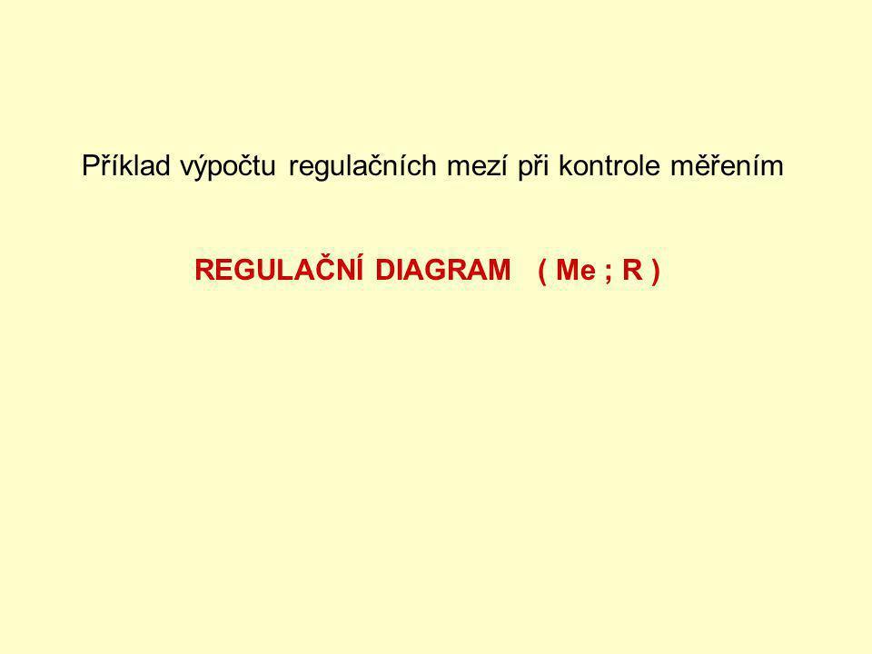 Příklad výpočtu regulačních mezí při kontrole měřením REGULAČNÍ DIAGRAM ( Me ; R )