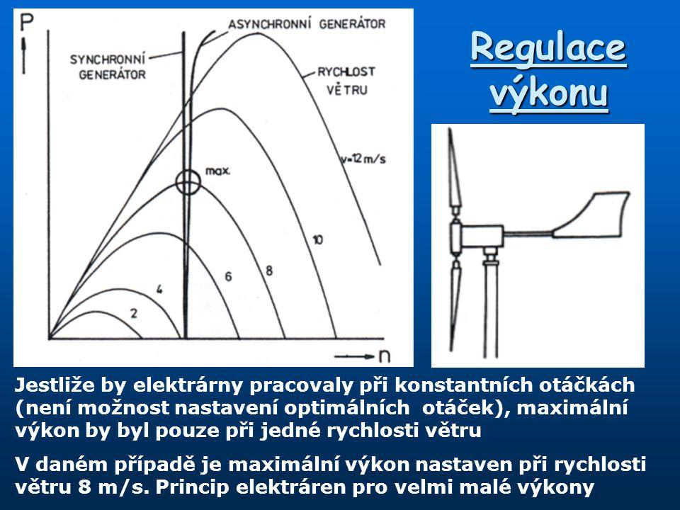 Regulace výkonu Jestliže by elektrárny pracovaly při konstantních otáčkách (není možnost nastavení optimálních otáček), maximální výkon by byl pouze p
