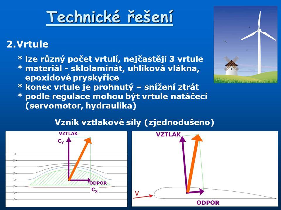 Technické řešení 2.Vrtule *lze různý počet vrtulí, nejčastěji 3 vrtule *materiál - sklolaminát, uhlíková vlákna, epoxidové pryskyřice *konec vrtule je