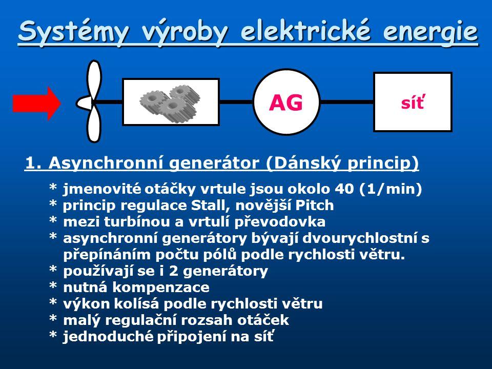 Systémy výroby elektrické energie 1.Asynchronní generátor (Dánský princip) *jmenovité otáčky vrtule jsou okolo 40 (1/min) * princip regulace Stall, no