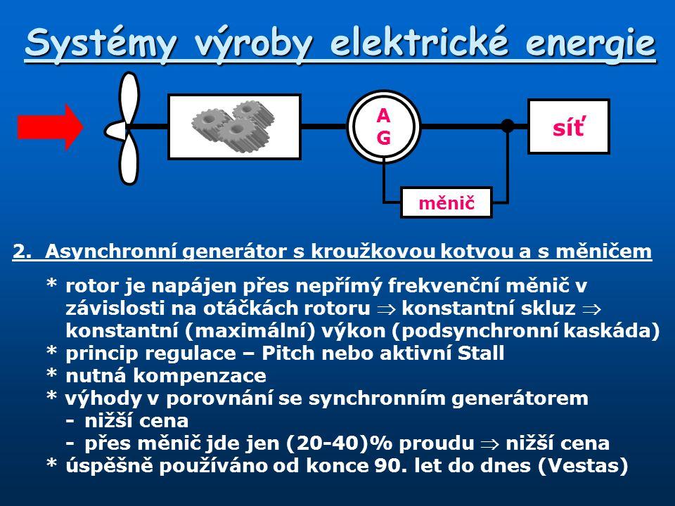Systémy výroby elektrické energie síť AGAG měnič 2.Asynchronní generátor s kroužkovou kotvou a s měničem *rotor je napájen přes nepřímý frekvenční měn