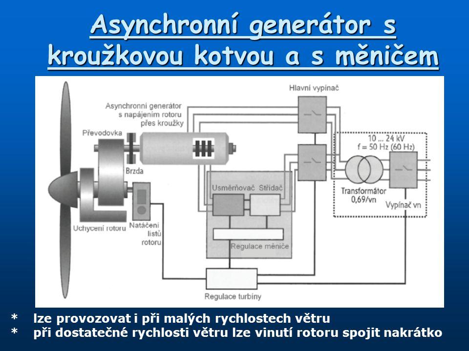 Asynchronní generátor s kroužkovou kotvou a s měničem *lze provozovat i při malých rychlostech větru *při dostatečné rychlosti větru lze vinutí rotoru