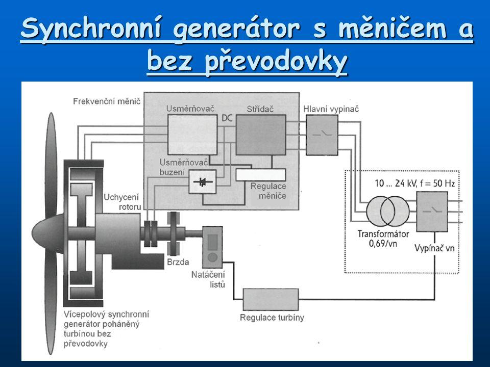 Synchronní generátor s měničem a bez převodovky