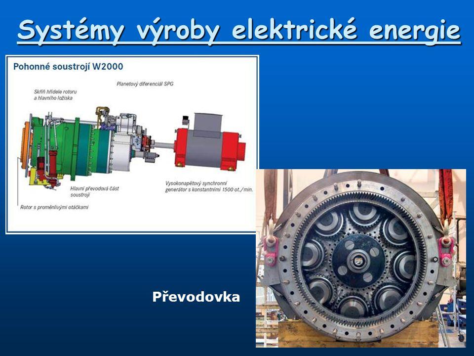 Systémy výroby elektrické energie Převodovka