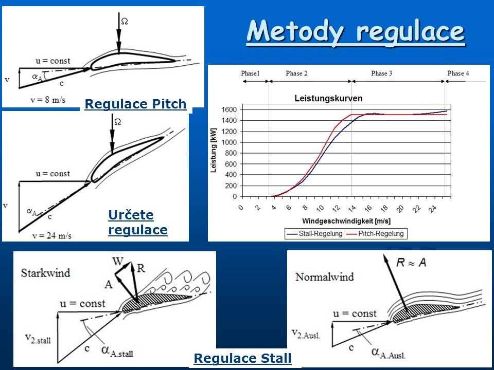 Metody regulace výkonu 3.Aktivní regulace Stall – regulace natáčením listů s využitím odtržení proudu vzduchu při vyšších rychlostech * elektronický regulátor průběžně měří výkon *do jmenovitého výkonu se natáčí lopatky listů do optimální polohy  musí být možnost podélného natáčení listů *při následném zvýšení rychlosti větru se úhel nastavení zvýší a využívá se princip odtržení proudu (za listem vzniká turbulentní proudění) Vlastnosti regulace: *lze provozovat při vyšších rychlostech větru a regulace je přesnější než u pasivní regulace Stall *použití u velkých výkonů