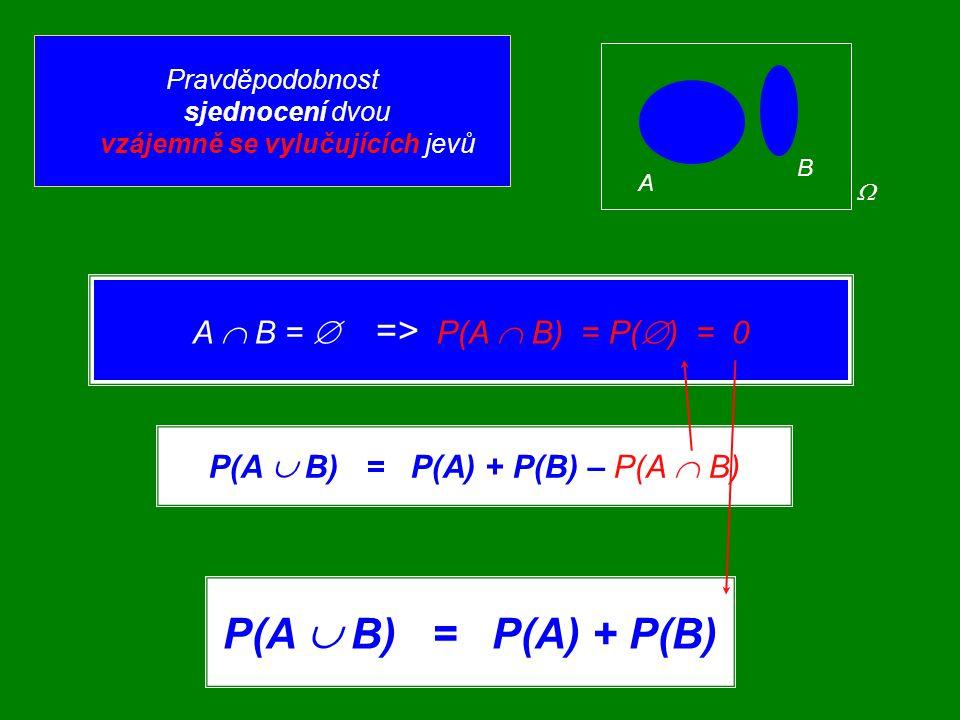 Věta o pravděpodobnosti sjednocení dvou vzájemně se vylučujících jevů
