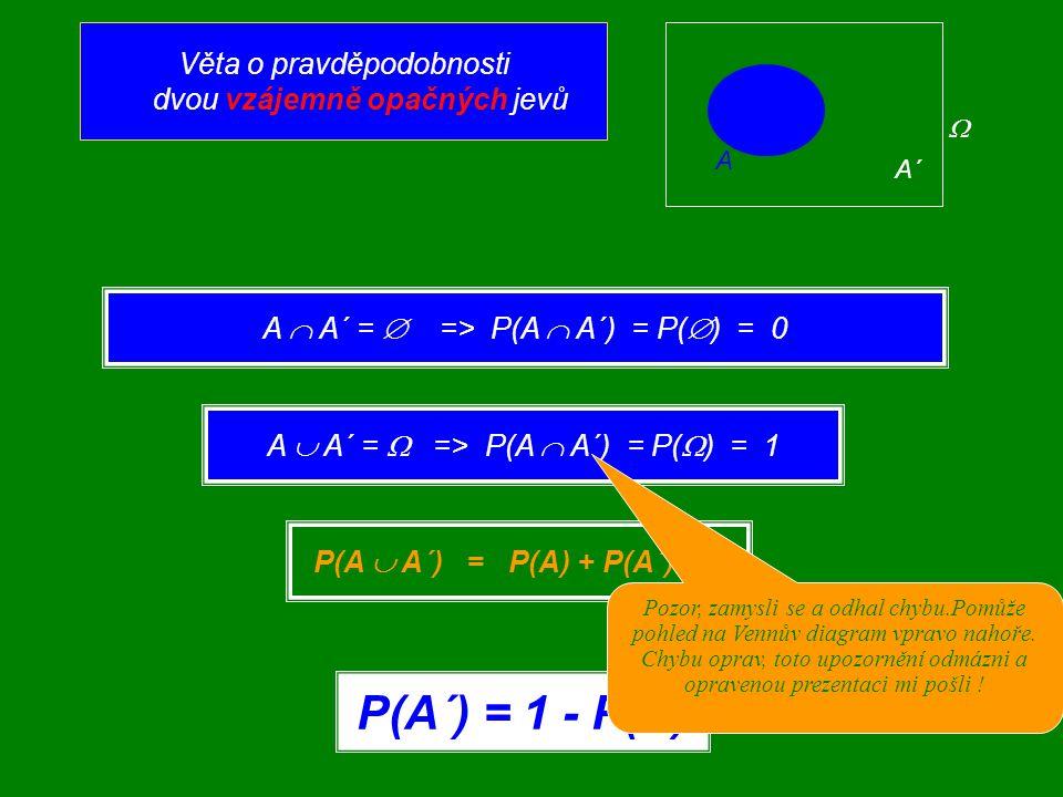 Pravděpodobnost sjednocení dvou vzájemně se vylučujících jevů A  B =  => P(A  B) = P(  ) = 0 P(A  B) = P(A) + P(B) – P(A  B) P(A  B) = P(A) + P